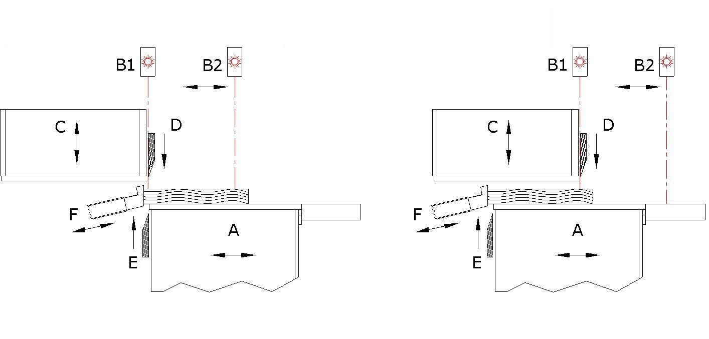 proimages/CMD movement(3).JPG