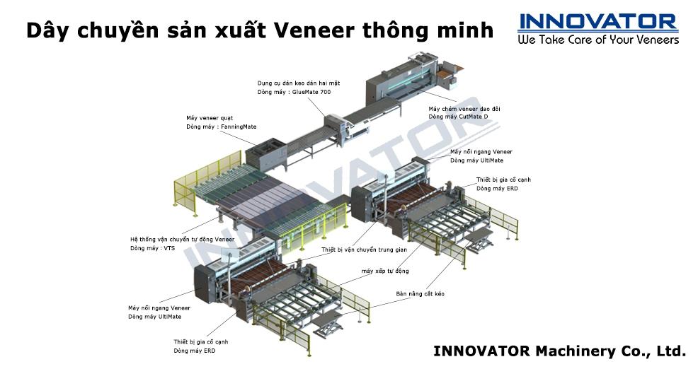 Smart Veneer Faces Production Line Automation